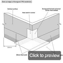 tpo premolded corner
