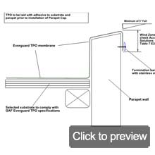 parapet termination bar